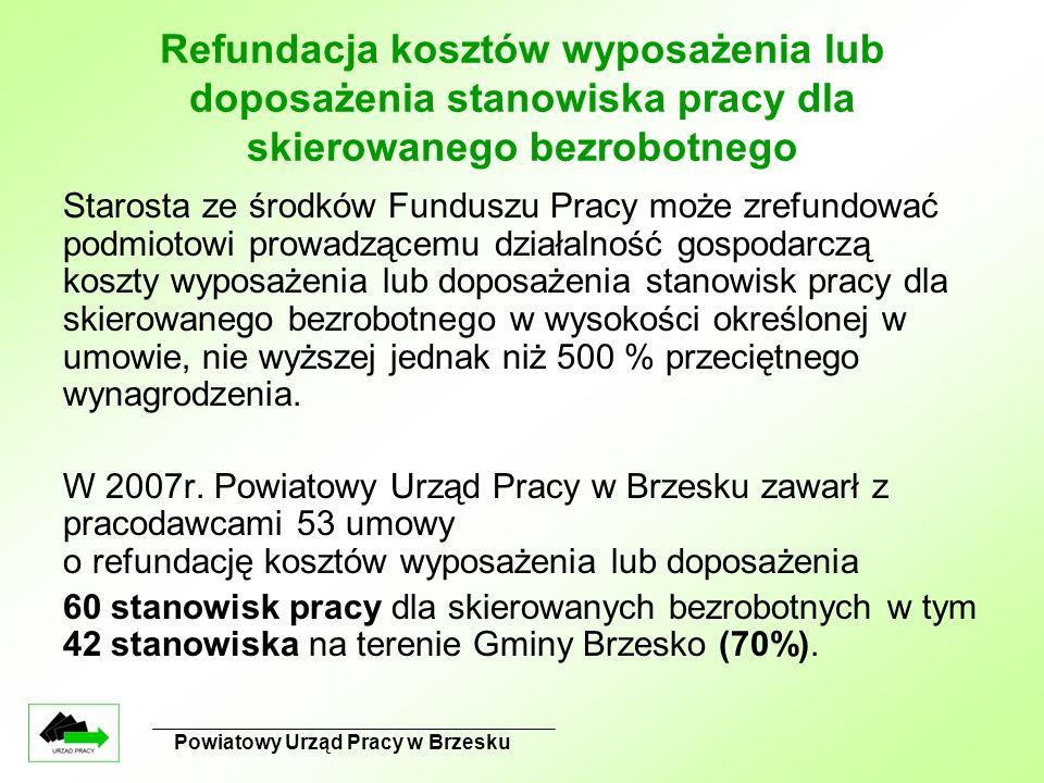 Powiatowy Urząd Pracy w Brzesku Refundacja kosztów wyposażenia lub doposażenia stanowiska pracy dla skierowanego bezrobotnego Starosta ze środków Fund