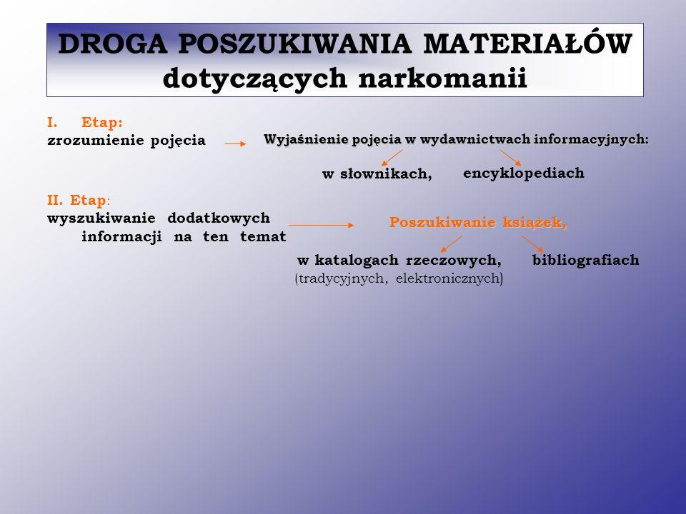 Termin BIBLIOGRAFIA wywodzi się od greckich słów biblion (biblos) - książka ; grapho- piszę .