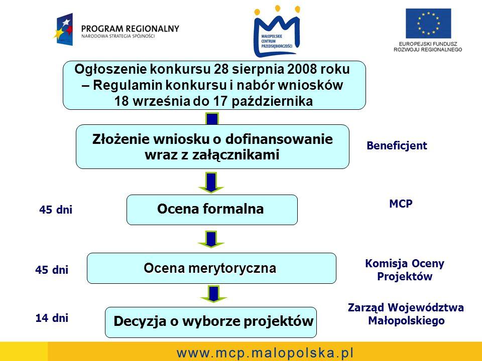 Ogłoszenie konkursu 28 sierpnia 2008 roku – Regulamin konkursu i nabór wniosków 18 września do 17 października Złożenie wniosku o dofinansowanie wraz z załącznikami Ocena formalna Decyzja o wyborze projektów 45 dni Komisja Oceny Projektów Zarząd Województwa Małopolskiego Ocena merytoryczna 14 dni 45 dni MCP Beneficjent