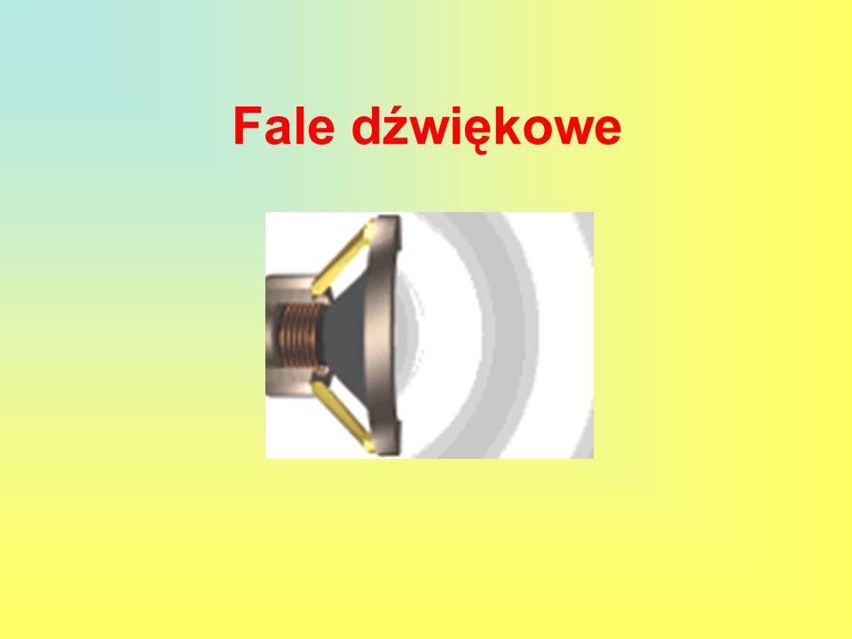 Fala dźwiękowa (akustyczna) jest to fala mechaniczna o częstotliwości od 16 Hz do 16 000 Hz.