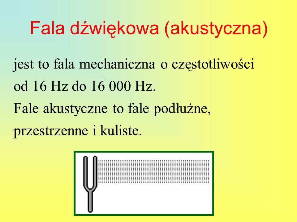 Fala dźwiękowa (akustyczna) jest to fala mechaniczna o częstotliwości od 16 Hz do 16 000 Hz. Fale akustyczne to fale podłużne, przestrzenne i kuliste.