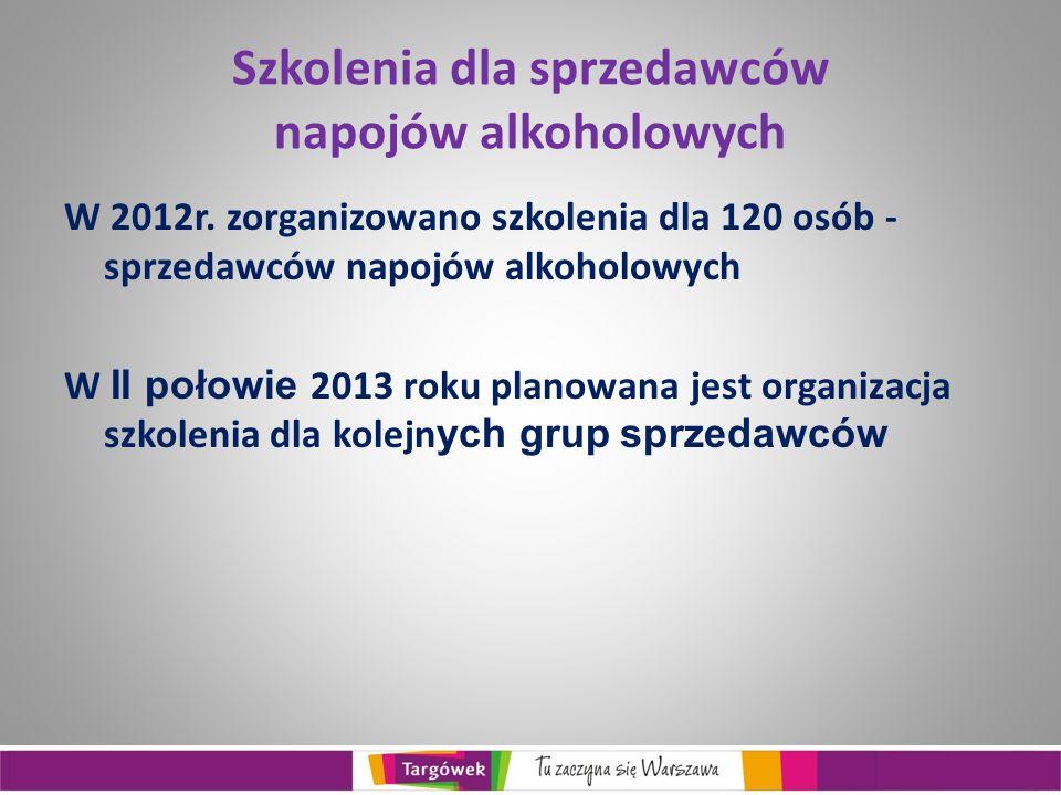 Szkolenia dla sprzedawców napojów alkoholowych W 2012r.