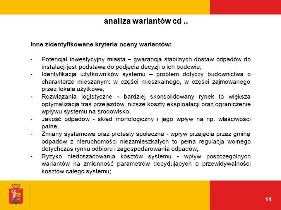 14 Inne zidentyfikowane kryteria oceny wariantów: -Potencjał inwestycyjny miasta – gwarancja stabilnych dostaw odpadów do instalacji jest podstawą do