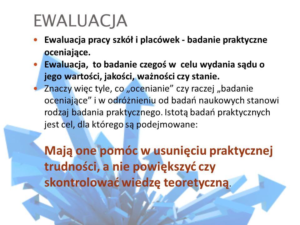 EWALUACJA Ewaluacja pracy szkół i placówek - badanie praktyczne oceniające.