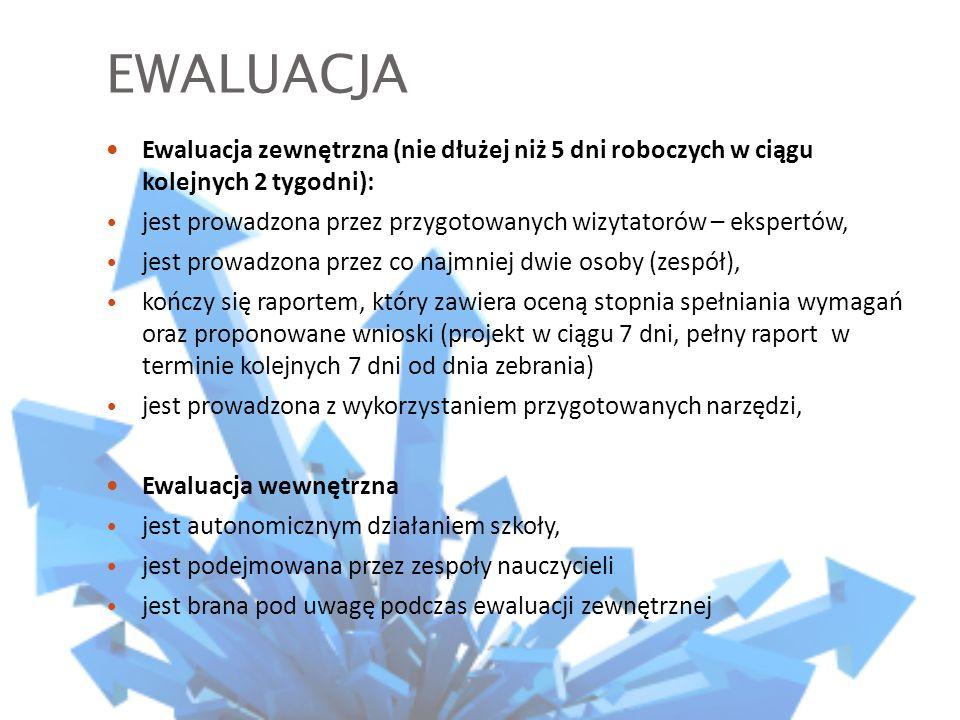 EWALUACJA Ewaluacja zewnętrzna (nie dłużej niż 5 dni roboczych w ciągu kolejnych 2 tygodni): jest prowadzona przez przygotowanych wizytatorów – ekspertów, jest prowadzona przez co najmniej dwie osoby (zespół), kończy się raportem, który zawiera oceną stopnia spełniania wymagań oraz proponowane wnioski (projekt w ciągu 7 dni, pełny raport w terminie kolejnych 7 dni od dnia zebrania) jest prowadzona z wykorzystaniem przygotowanych narzędzi, Ewaluacja wewnętrzna jest autonomicznym działaniem szkoły, jest podejmowana przez zespoły nauczycieli jest brana pod uwagę podczas ewaluacji zewnętrznej