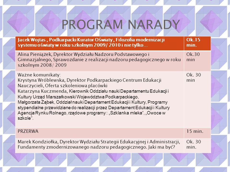 PROGRAM NARADY Jacek Wojtas, Podkarpacki Kurator Oświaty, Filozofia modernizacji systemu oświaty w roku szkolnym 2009/ 2010 i nie tylko… Ok.15 min. Al