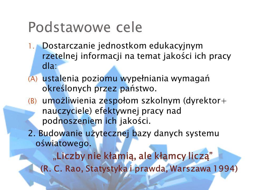 Podstawowe cele 1. Dostarczanie jednostkom edukacyjnym rzetelnej informacji na temat jakości ich pracy dla: (A) ustalenia poziomu wypełniania wymagań