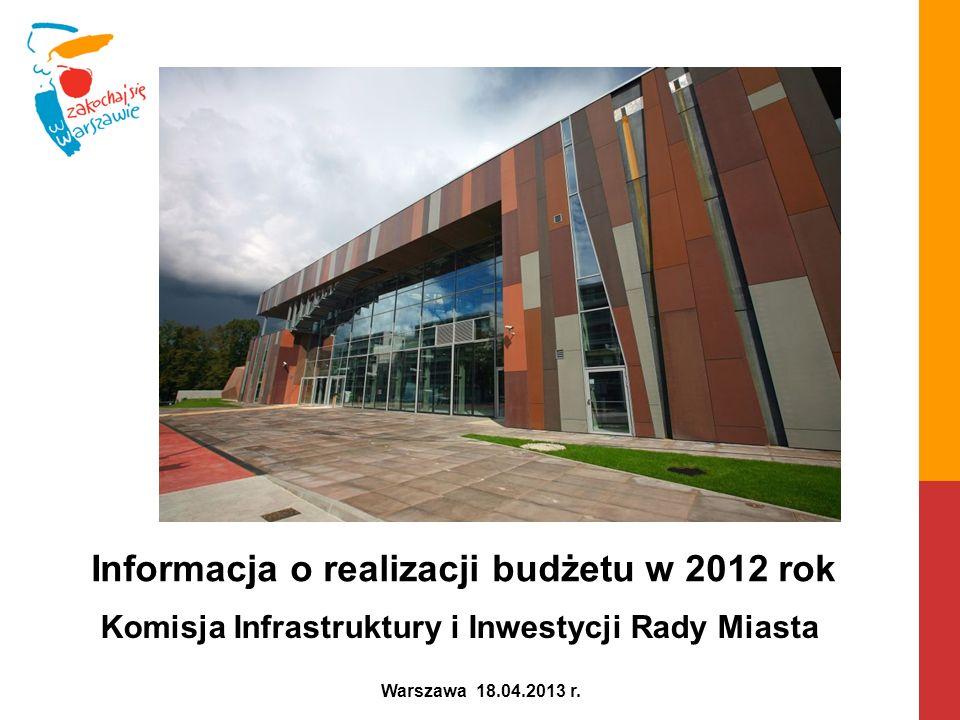 Informacja o realizacji budżetu w 2012 rok Warszawa 18.04.2013 r.