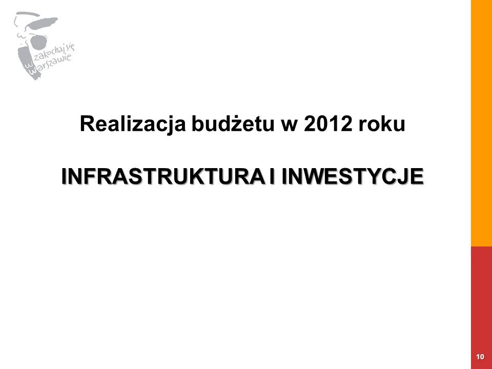 10 Realizacja budżetu w 2012 roku INFRASTRUKTURA I INWESTYCJE