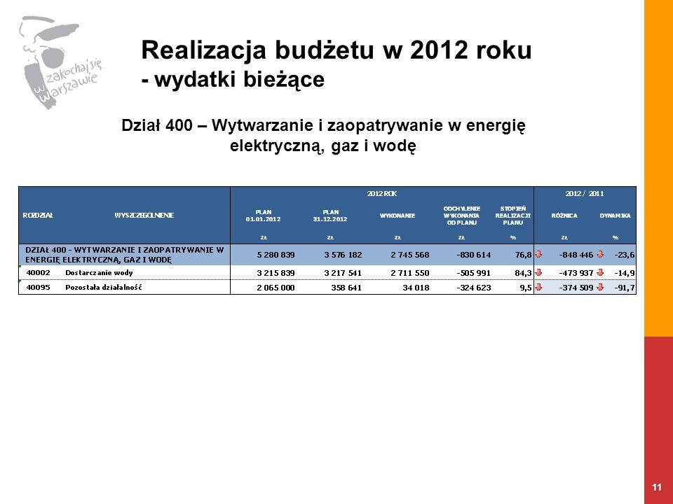 Realizacja budżetu w 2012 roku - wydatki bieżące 11 Dział 400 – Wytwarzanie i zaopatrywanie w energię elektryczną, gaz i wodę