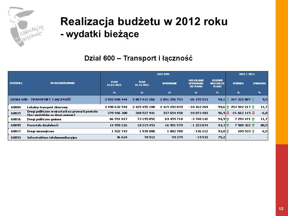 Realizacja budżetu w 2012 roku - wydatki bieżące 13 Dział 600 – Transport i łączność