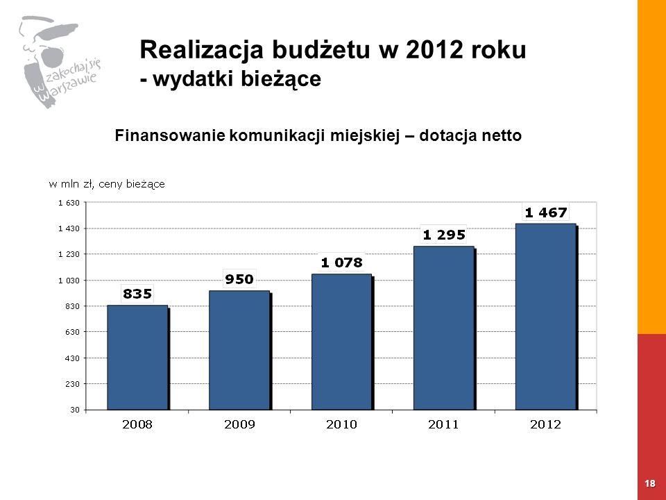 Realizacja budżetu w 2012 roku - wydatki bieżące 18 Finansowanie komunikacji miejskiej – dotacja netto