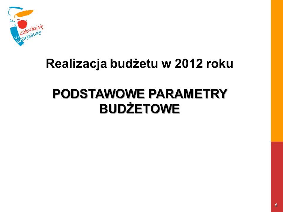 2 Realizacja budżetu w 2012 roku PODSTAWOWE PARAMETRY BUDŻETOWE