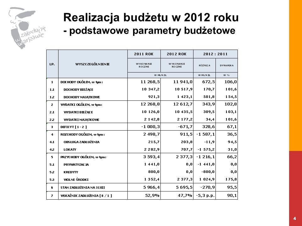 Realizacja budżetu w 2012 roku - podstawowe parametry budżetowe 4