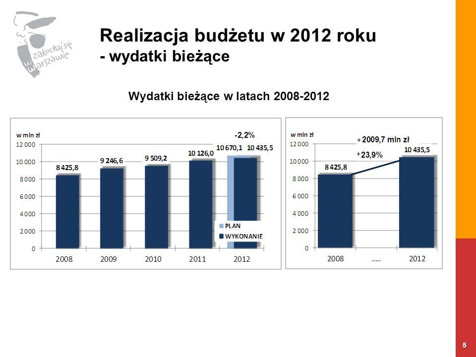 Realizacja budżetu w 2012 roku - wydatki bieżące 5 Wydatki bieżące w latach 2008-2012