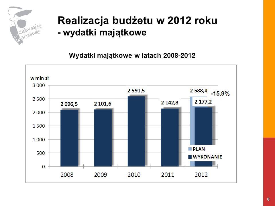 Realizacja budżetu w 2012 roku - wydatki bieżące 17 Finansowanie komunikacji miejskiej – dochody, wydatki w latach 2008-2012 stopień finansowania komunikacji wpływami z biletów i dotacji od j.s.t.