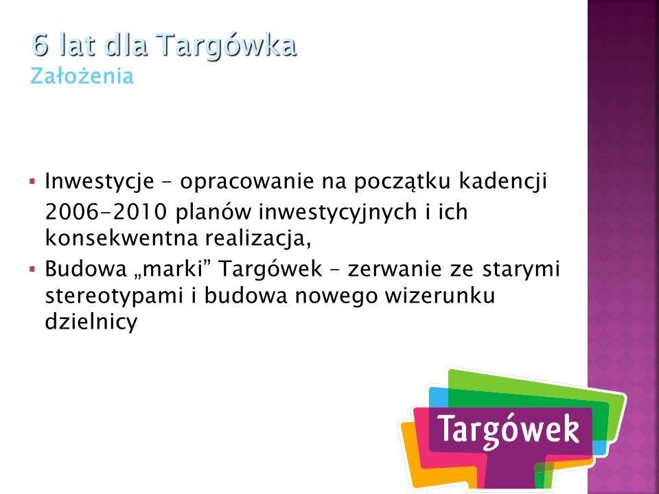 Inwestycje – opracowanie na początku kadencji 2006-2010 planów inwestycyjnych i ich konsekwentna realizacja, Budowa marki Targówek – zerwanie ze stary