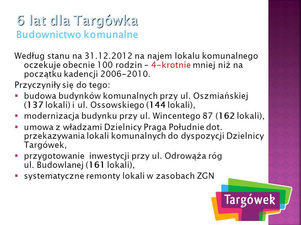 6 lat dla Targówka 6 lat dla Targówka Budownictwo komunalne Według stanu na 31.12.2012 na najem lokalu komunalnego oczekuje obecnie 100 rodzin – 4-kro