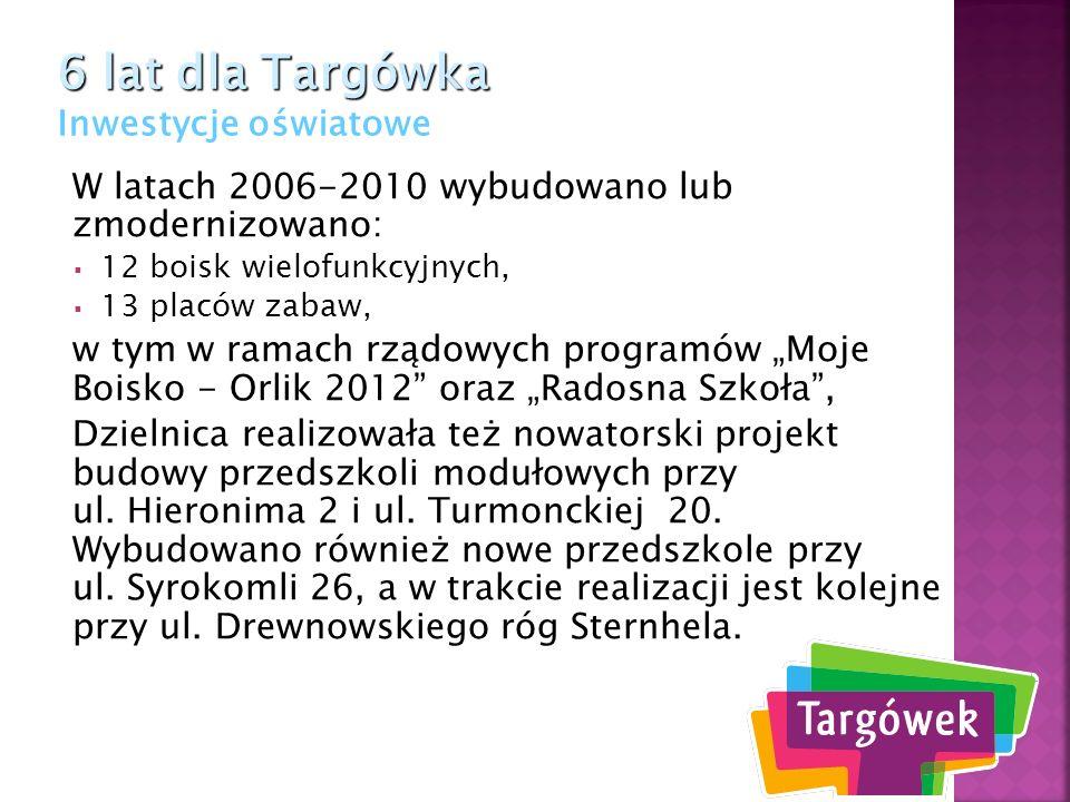W latach 2006-2010 wybudowano lub zmodernizowano: 12 boisk wielofunkcyjnych, 13 placów zabaw, w tym w ramach rządowych programów Moje Boisko - Orlik 2