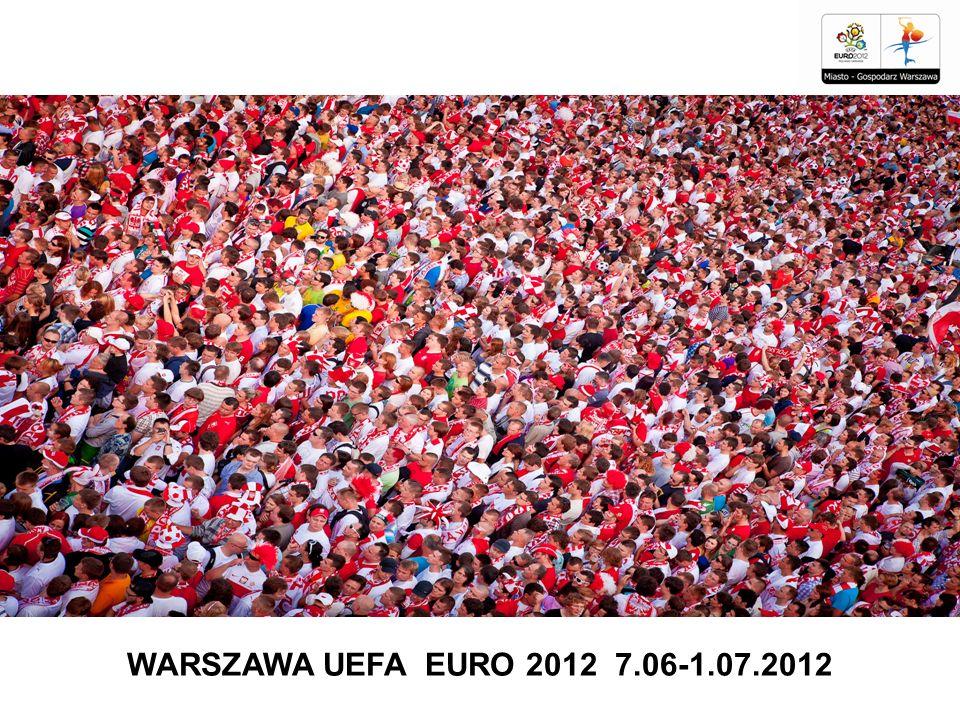 Zarządzenie Nr 530/2007 Prezydenta m.st. Warszawy z dnia 15.06.