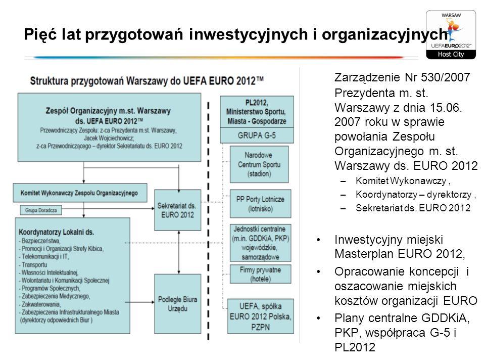 Wojewódzko-Miejski Sztab Operacyjny ds.