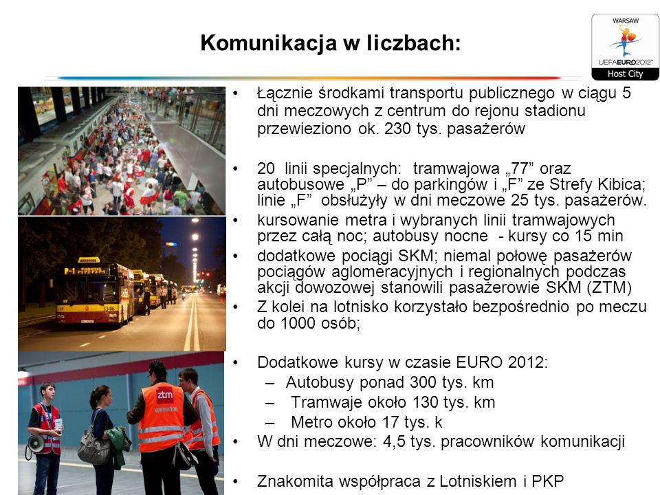 Bezpieczeństwo : Sztab EURO 2012 w Centrum Bezpieczeństwa Miasta st.