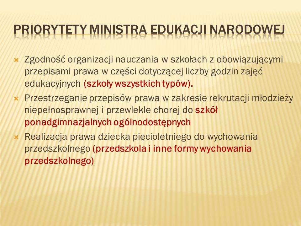 Zgodność organizacji nauczania w szkołach z obowiązującymi przepisami prawa w części dotyczącej liczby godzin zajęć edukacyjnych (szkoły wszystkich ty
