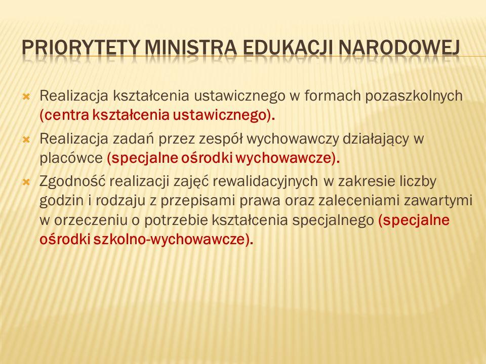 Realizacja kształcenia ustawicznego w formach pozaszkolnych (centra kształcenia ustawicznego). Realizacja zadań przez zespół wychowawczy działający w