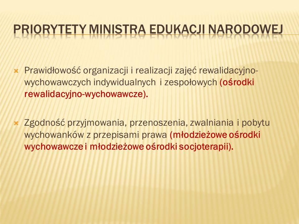 Prawidłowość organizacji i realizacji zajęć rewalidacyjno- wychowawczych indywidualnych i zespołowych (ośrodki rewalidacyjno-wychowawcze). Zgodność pr