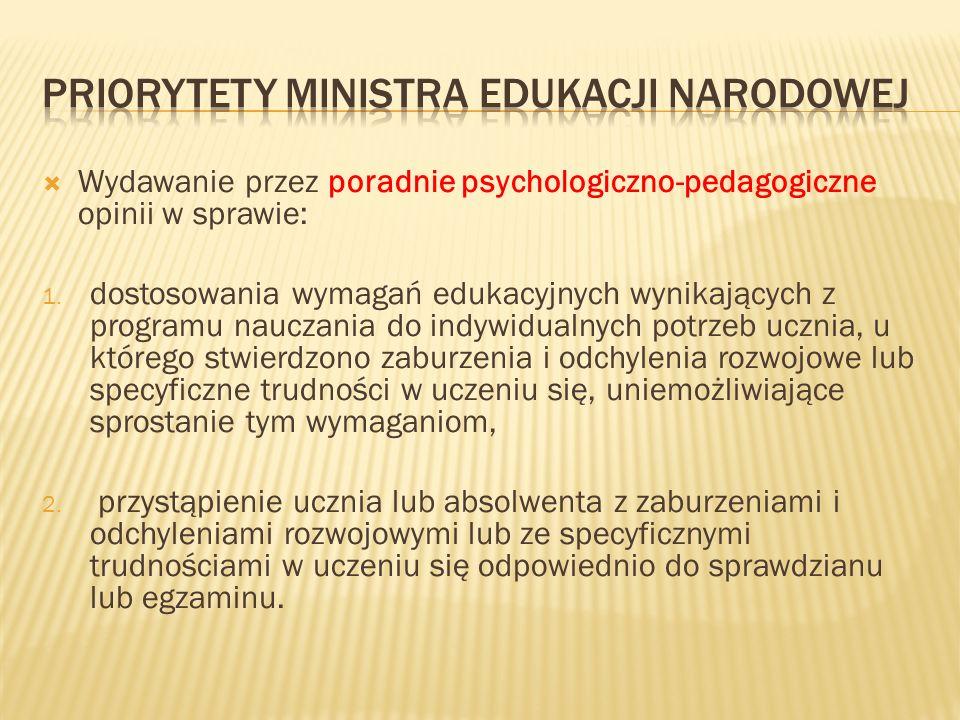 Wydawanie przez poradnie psychologiczno-pedagogiczne opinii w sprawie: 1. dostosowania wymagań edukacyjnych wynikających z programu nauczania do indyw