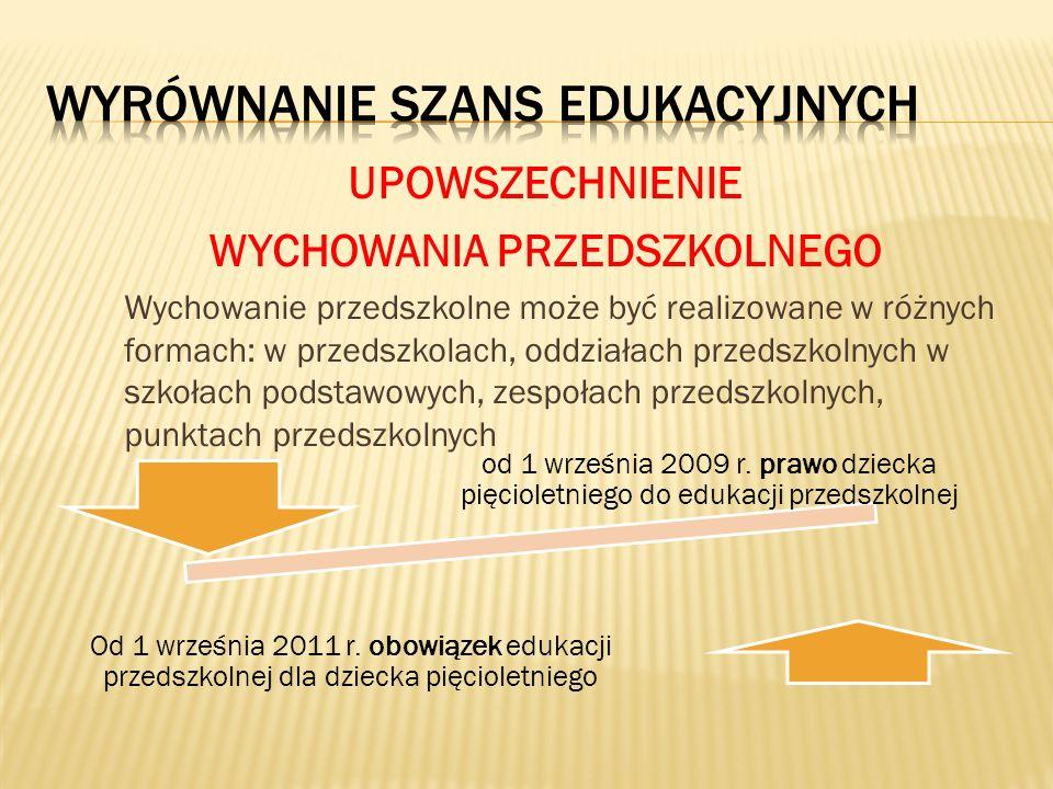 UPOWSZECHNIENIE WYCHOWANIA PRZEDSZKOLNEGO Wychowanie przedszkolne może być realizowane w różnych formach: w przedszkolach, oddziałach przedszkolnych w