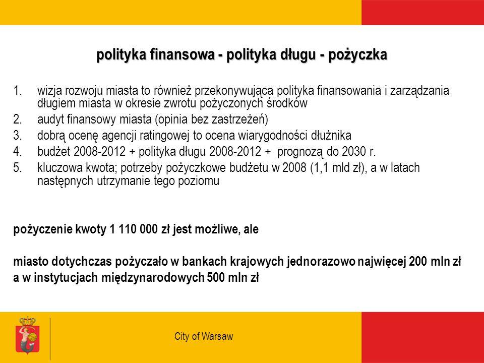 City of Warsaw polityka finansowa - polityka długu - pożyczka 1.wizja rozwoju miasta to również przekonywująca polityka finansowania i zarządzania długiem miasta w okresie zwrotu pożyczonych środków 2.audyt finansowy miasta (opinia bez zastrzeżeń) 3.dobrą ocenę agencji ratingowej to ocena wiarygodności dłużnika 4.budżet 2008-2012 + polityka długu 2008-2012 + prognozą do 2030 r.