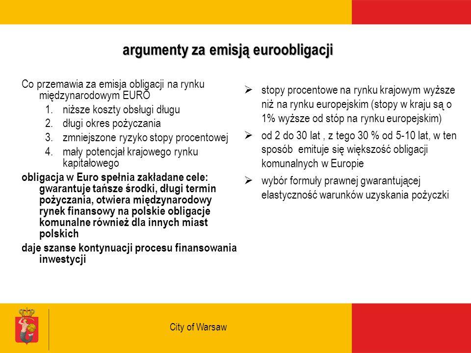 City of Warsaw argumenty za emisją euroobligacji Co przemawia za emisja obligacji na rynku międzynarodowym EURO 1.niższe koszty obsługi długu 2.długi okres pożyczania 3.zmniejszone ryzyko stopy procentowej 4.mały potencjał krajowego rynku kapitałowego obligacja w Euro spełnia zakładane cele: gwarantuje tańsze środki, długi termin pożyczania, otwiera międzynarodowy rynek finansowy na polskie obligacje komunalne również dla innych miast polskich daje szanse kontynuacji procesu finansowania inwestycji stopy procentowe na rynku krajowym wyższe niż na rynku europejskim (stopy w kraju są o 1% wyższe od stóp na rynku europejskim) od 2 do 30 lat, z tego 30 % od 5-10 lat, w ten sposób emituje się większość obligacji komunalnych w Europie wybór formuły prawnej gwarantującej elastyczność warunków uzyskania pożyczki