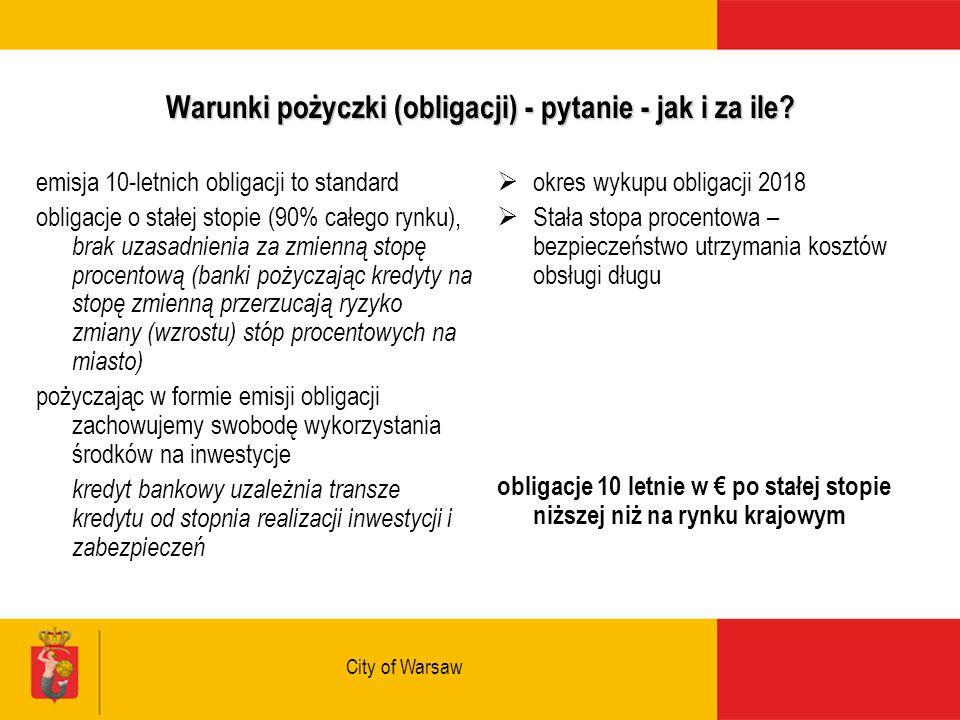 City of Warsaw Warunki pożyczki (obligacji) - pytanie - jak i za ile.