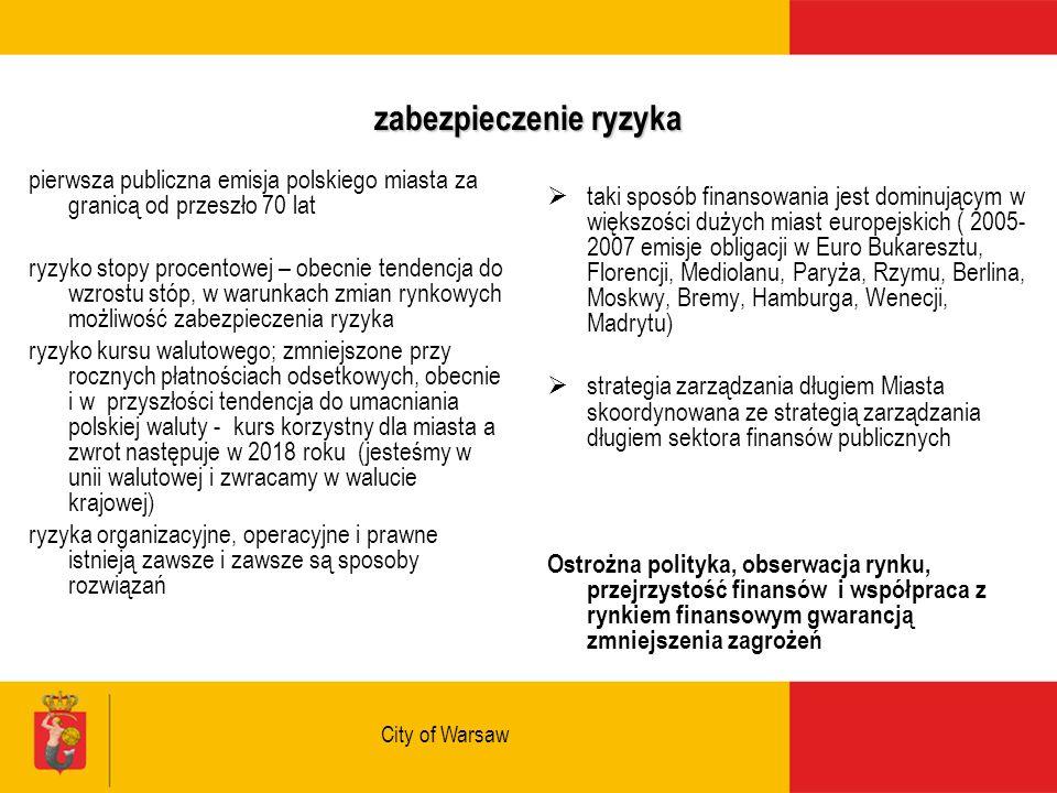 City of Warsaw zabezpieczenie ryzyka pierwsza publiczna emisja polskiego miasta za granicą od przeszło 70 lat ryzyko stopy procentowej – obecnie tendencja do wzrostu stóp, w warunkach zmian rynkowych możliwość zabezpieczenia ryzyka ryzyko kursu walutowego; zmniejszone przy rocznych płatnościach odsetkowych, obecnie i w przyszłości tendencja do umacniania polskiej waluty - kurs korzystny dla miasta a zwrot następuje w 2018 roku (jesteśmy w unii walutowej i zwracamy w walucie krajowej) ryzyka organizacyjne, operacyjne i prawne istnieją zawsze i zawsze są sposoby rozwiązań taki sposób finansowania jest dominującym w większości dużych miast europejskich ( 2005- 2007 emisje obligacji w Euro Bukaresztu, Florencji, Mediolanu, Paryża, Rzymu, Berlina, Moskwy, Bremy, Hamburga, Wenecji, Madrytu) strategia zarządzania długiem Miasta skoordynowana ze strategią zarządzania długiem sektora finansów publicznych Ostrożna polityka, obserwacja rynku, przejrzystość finansów i współpraca z rynkiem finansowym gwarancją zmniejszenia zagrożeń