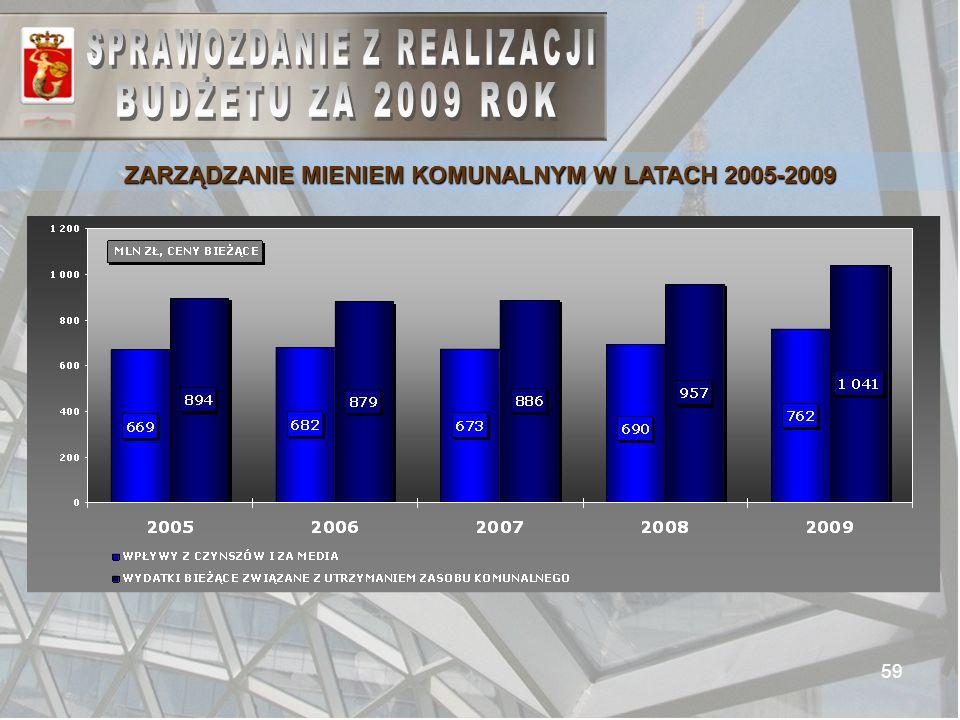 59 ZARZĄDZANIE MIENIEM KOMUNALNYM W LATACH 2005-2009
