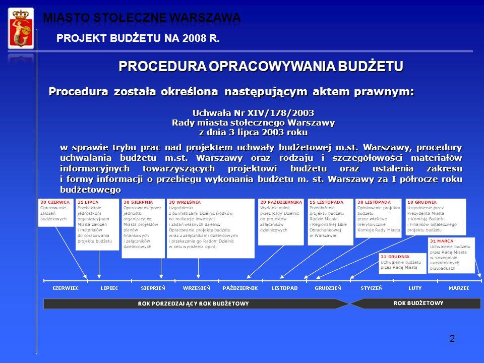 2 PROCEDURA OPRACOWYWANIA BUDŻETU Procedura została określona następującym aktem prawnym: Uchwała Nr XIV/178/2003 Rady miasta stołecznego Warszawy z dnia 3 lipca 2003 roku w sprawie trybu prac nad projektem uchwały budżetowej m.st.