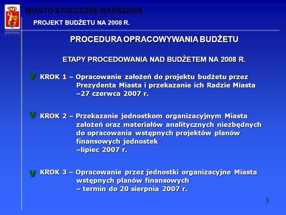 3 PROCEDURA OPRACOWYWANIA BUDŻETU KROK 1 – Opracowanie założeń do projektu budżetu przez Prezydenta Miasta i przekazanie ich Radzie Miasta –27 czerwca 2007 r.