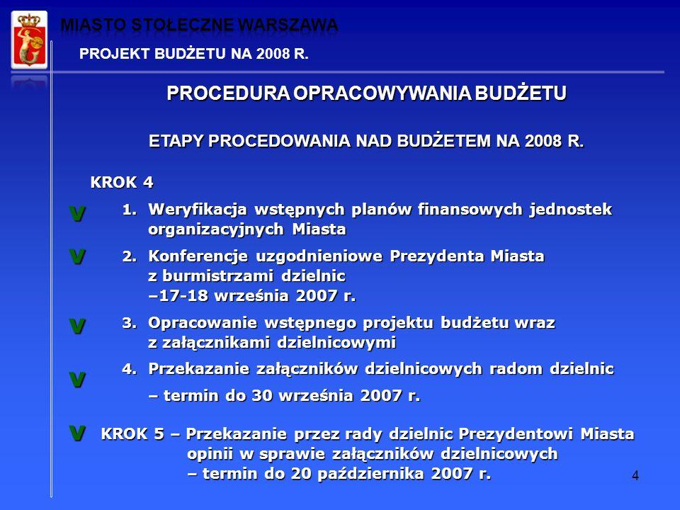 4 PROJEKT BUDŻETU NA 2008 R.