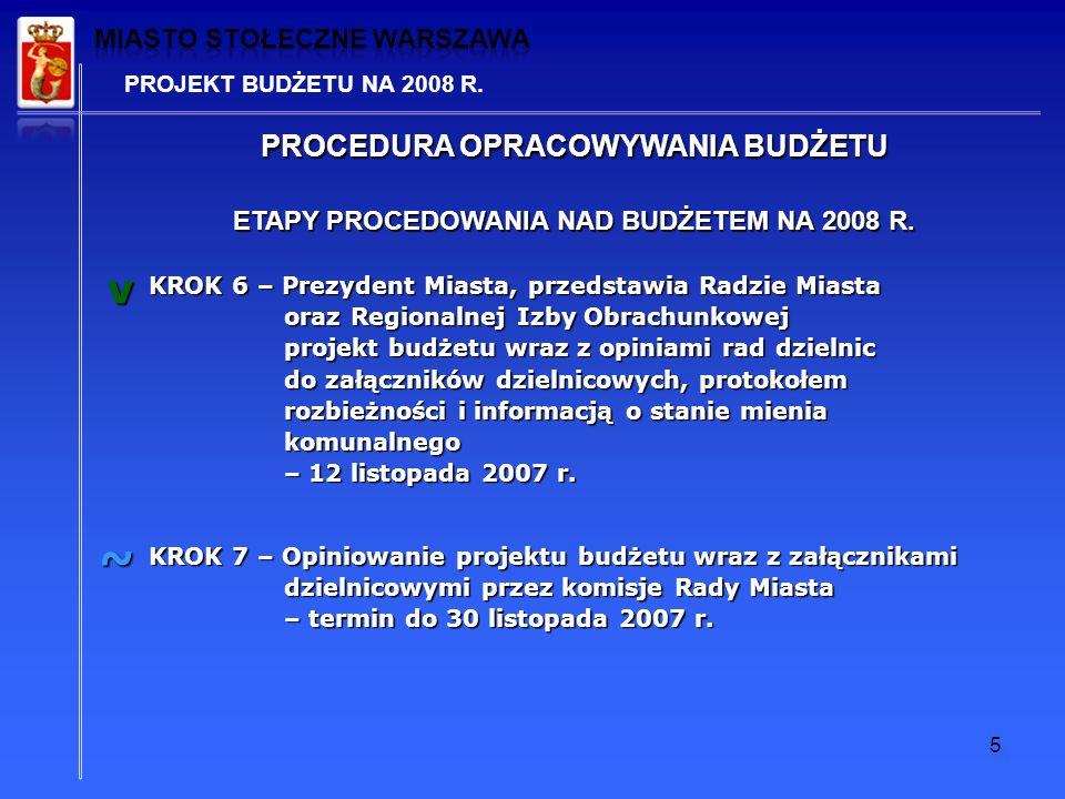 5 PROJEKT BUDŻETU NA 2008 R.