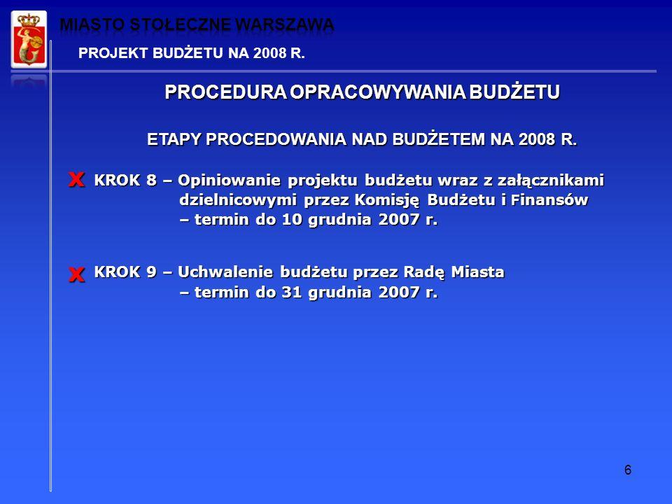 6 PROJEKT BUDŻETU NA 2008 R.