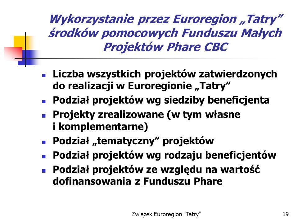 Związek Euroregion