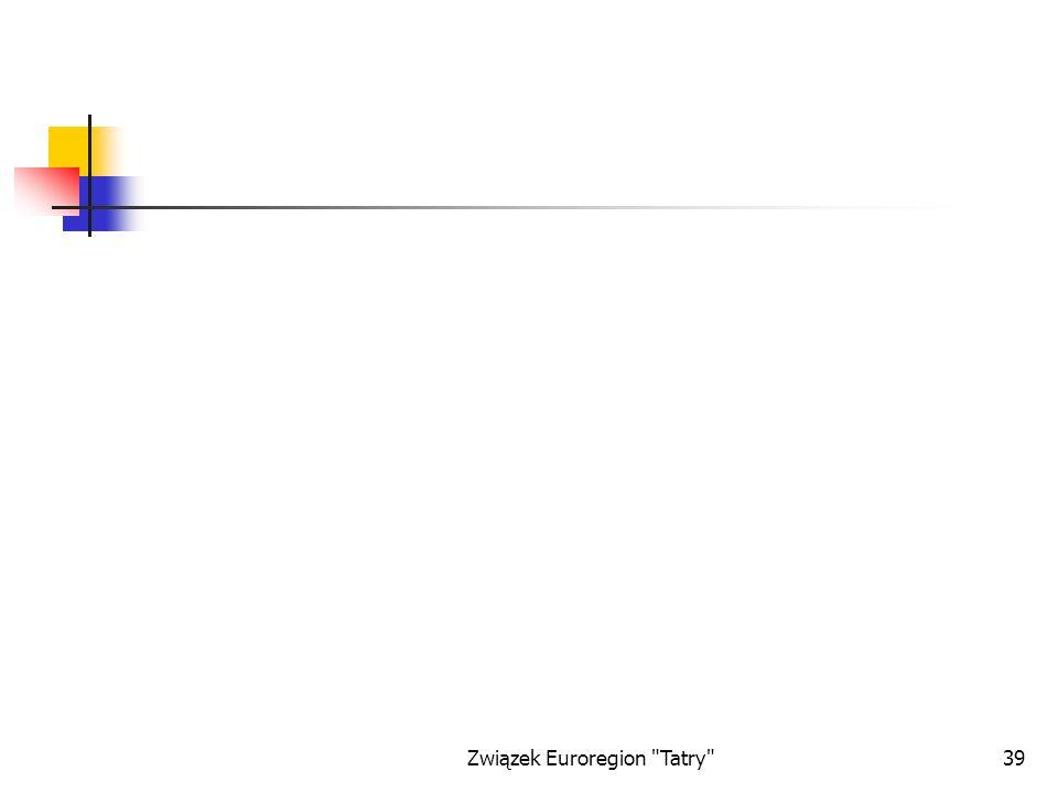 Związek Euroregion Tatry 39