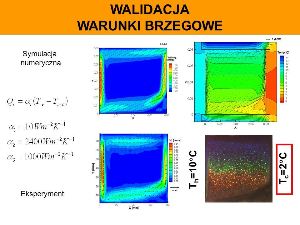 T h =10 C T c =2 C Symulacja numeryczna Eksperyment WALIDACJA WARUNKI BRZEGOWE
