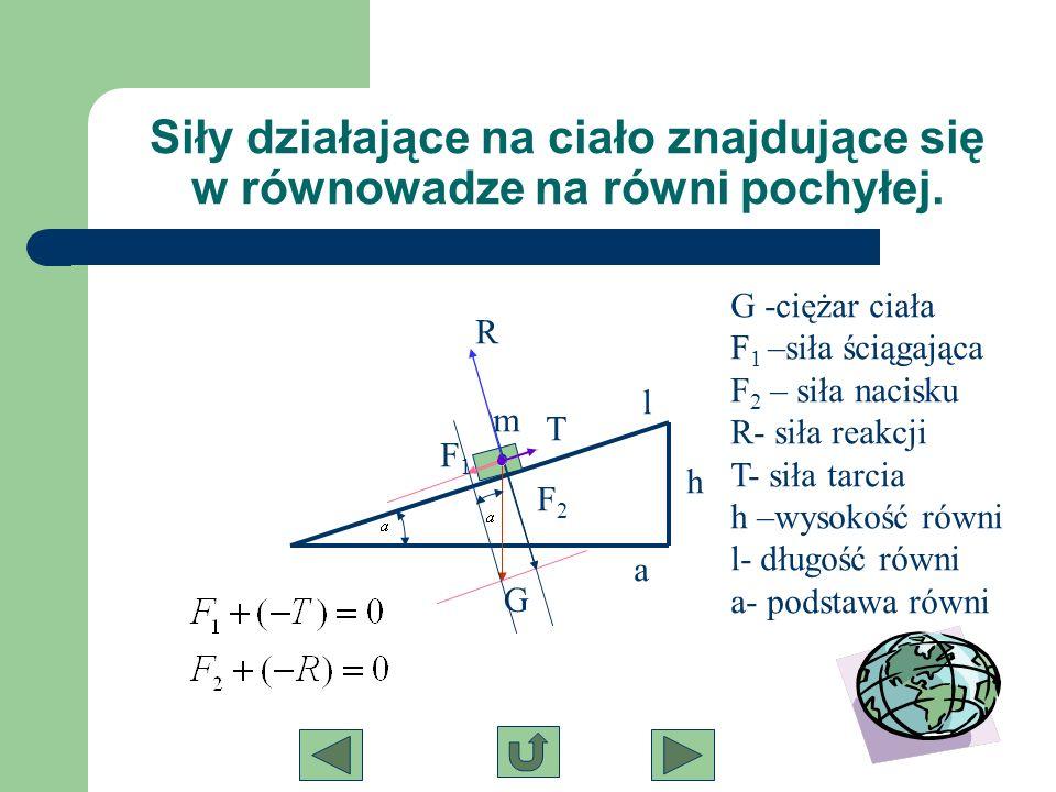 Zależności między siłami i wymiarami równi Zyskujemy na sile tyle razy ile razy długość równi jest większa od jej wysokości.