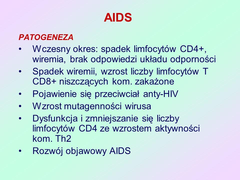 AIDS PATOGENEZA Wczesny okres: spadek limfocytów CD4+, wiremia, brak odpowiedzi układu odporności Spadek wiremii, wzrost liczby limfocytów T CD8+ nisz