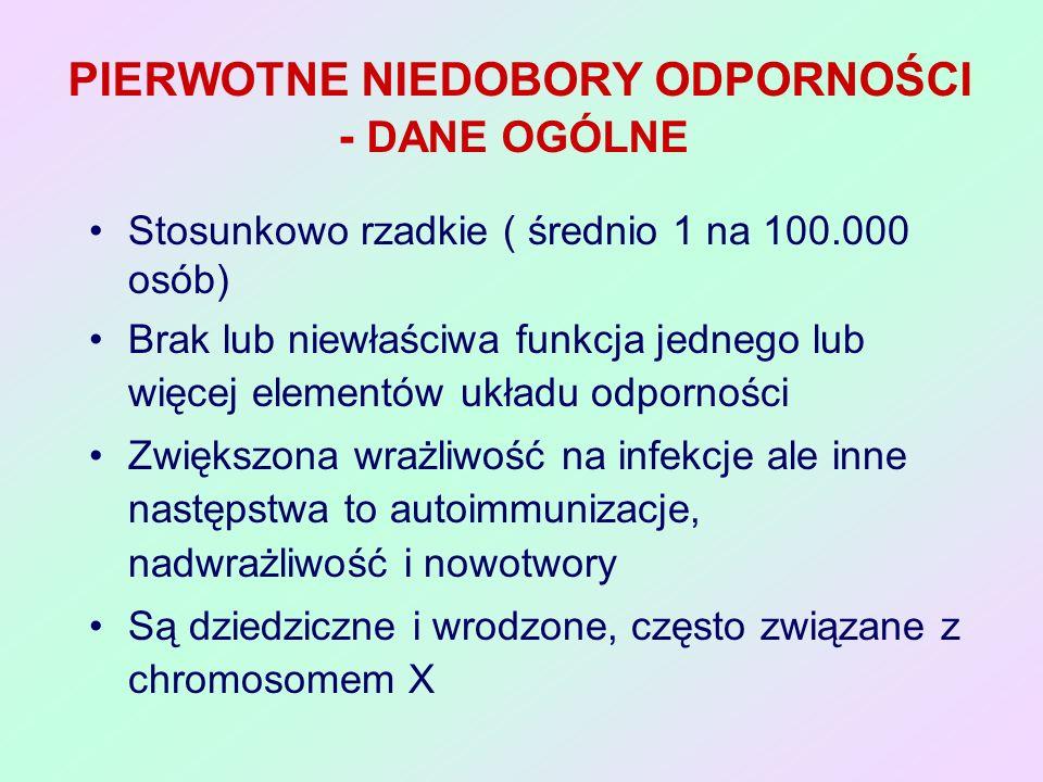 PIERWOTNE NIEDOBORY ODPORNOŚCI (wg ekspertów WHO – 1999) 1.Złożone 2.Inne dobrze określone 3.Zespoły niestabilności chromosomowych 4.Występujące z innymi wadami wrodzonymi 5.Inne, np.