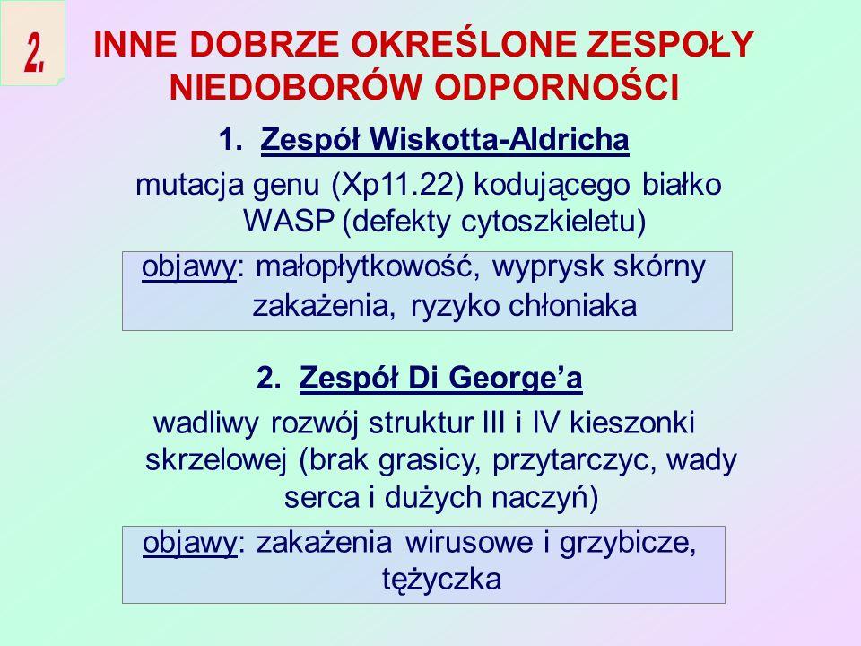 INNE DOBRZE OKREŚLONE ZESPOŁY NIEDOBORÓW ODPORNOŚCI 1.Zespół Wiskotta-Aldricha mutacja genu (Xp11.22) kodującego białko WASP (defekty cytoszkieletu) o