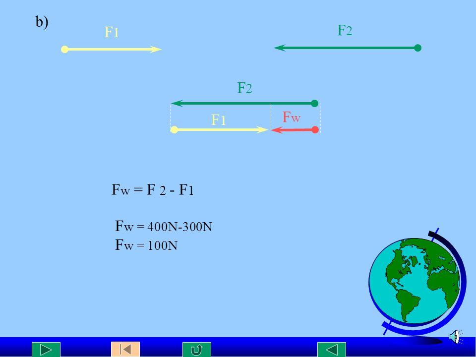 Przykład Przykład Dwie siły F1=300 N i F2= 400 N działają na ciało względem siebie pod kątem: a) 0 stopni; b) 180 stopni; c) 60 stopni; d) 90 stopni.