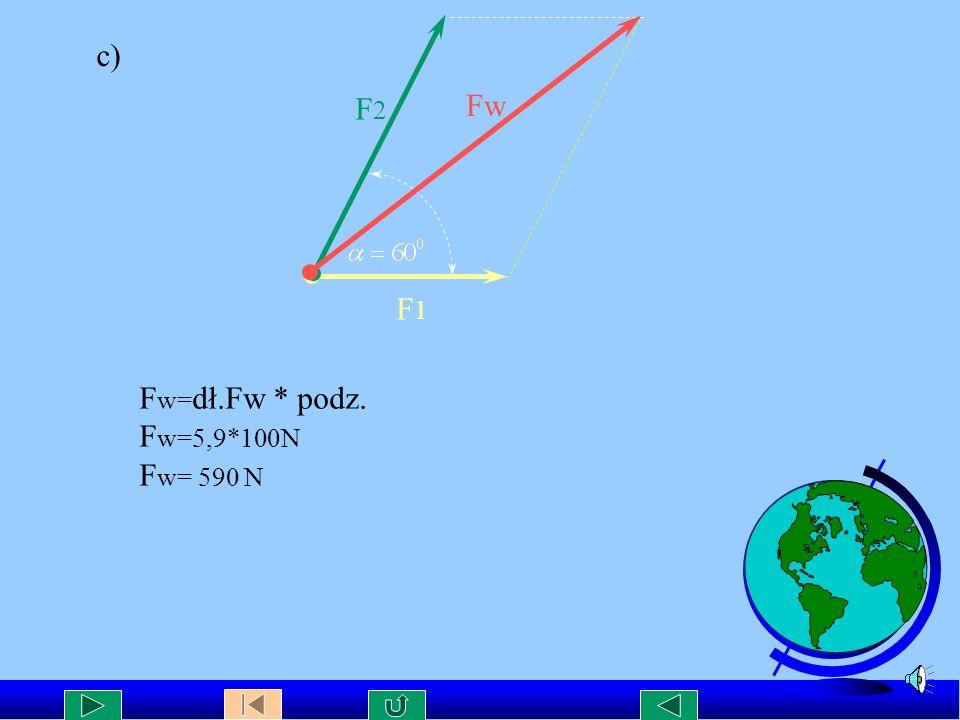 b) F2F2 F1F1 FwFw F w = F 2 - F 1 F w = 400N-300N F w = 100N F1F1 F2F2